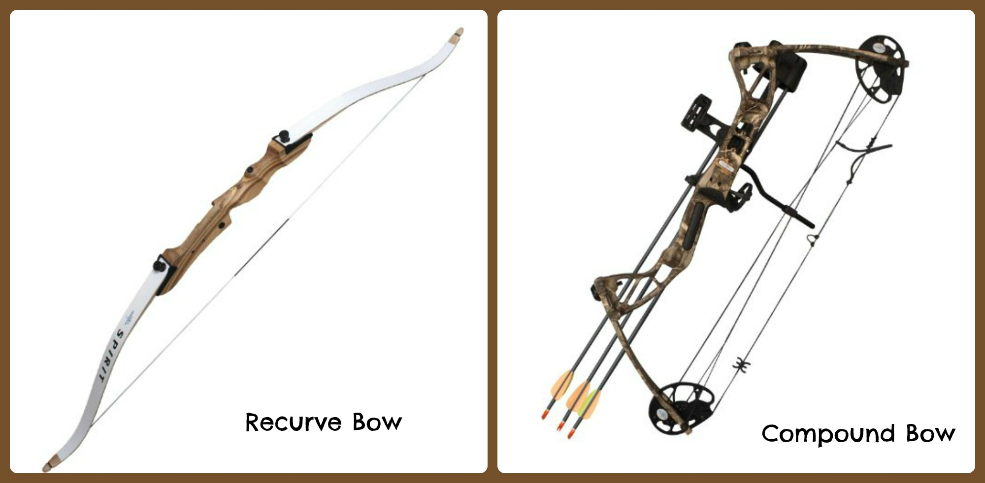 compound bow 101 which bow is If you want to buy a new compound bow but you are having trouble navigating all the technical bull and hyperbole, this is the big read for archery buys.